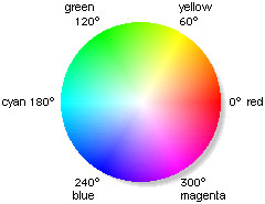 Color Glossary A